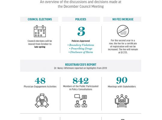 Infographic providing an overview of the discussions and decisions made at the December Council Meeting